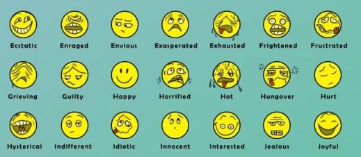Character Feelings | Just English