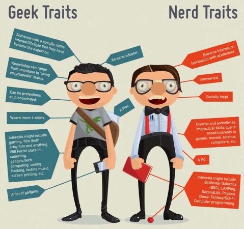 geek-nerdSM